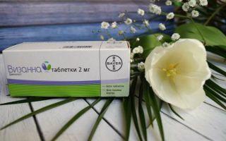 Лечение эндометриоза и аденомиоза Визанной: инструкция по применению