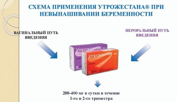 Схема применения Утрожестана при беременности