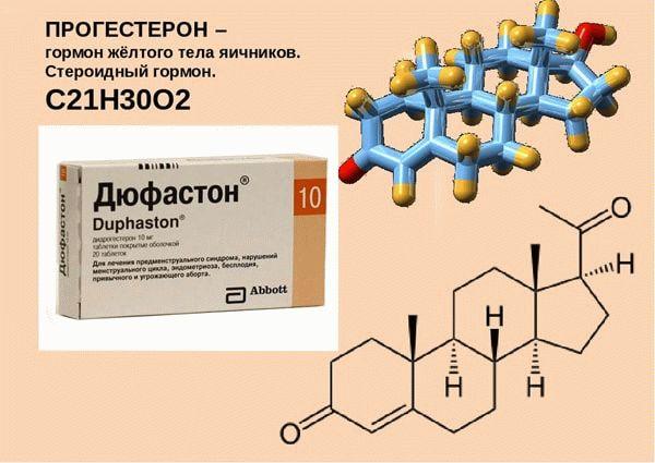Самые лучшие лекарства от эндометриоза