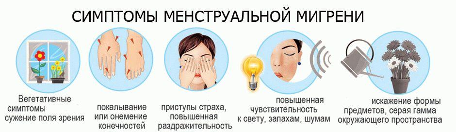 симптомы менструальной мигрени